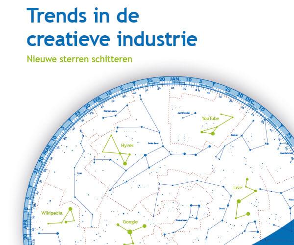 Trends in de creatieve industrie